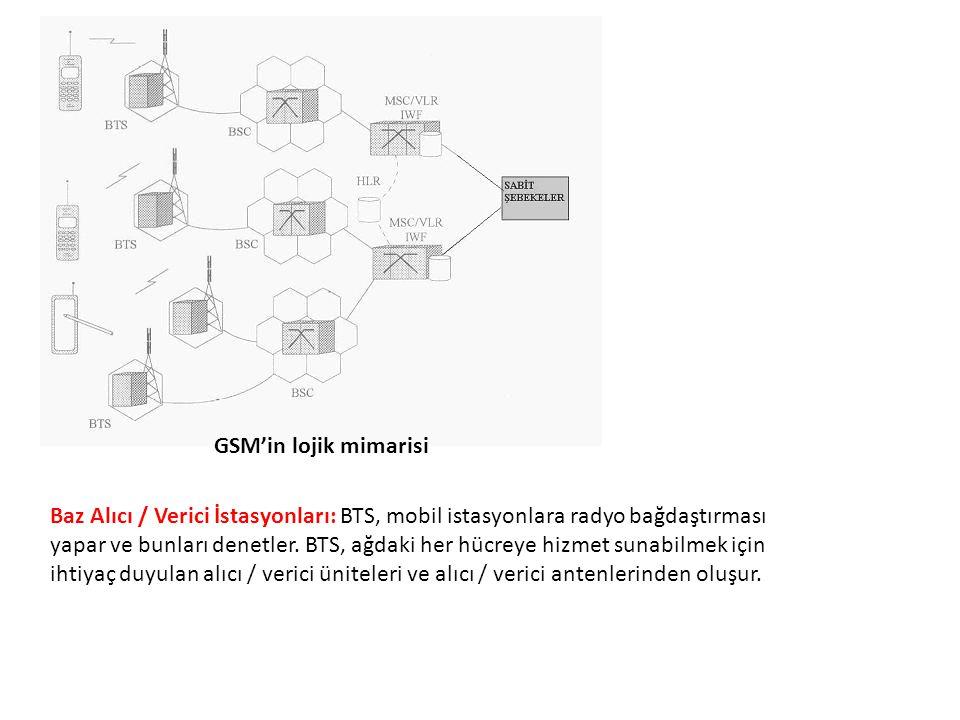 GSM'in lojik mimarisi Baz Alıcı / Verici İstasyonları: BTS, mobil istasyonlara radyo bağdaştırması.