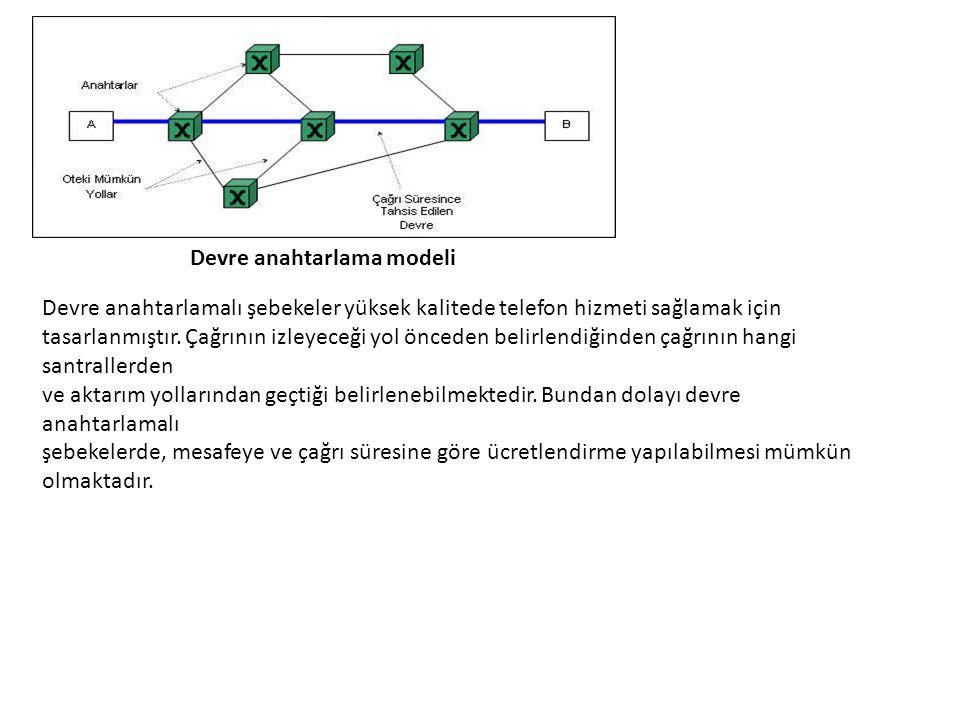Devre anahtarlama modeli