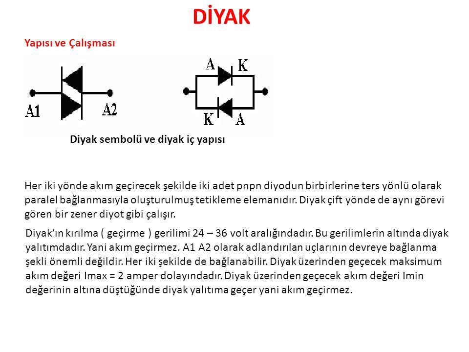 DİYAK Yapısı ve Çalışması Diyak sembolü ve diyak iç yapısı