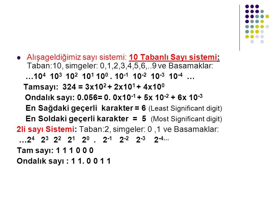 Alışageldiğimiz sayı sistemi: 10 Tabanlı Sayı sistemi: Taban:10, simgeler: 0,1,2,3,4,5,6,..9 ve Basamaklar: