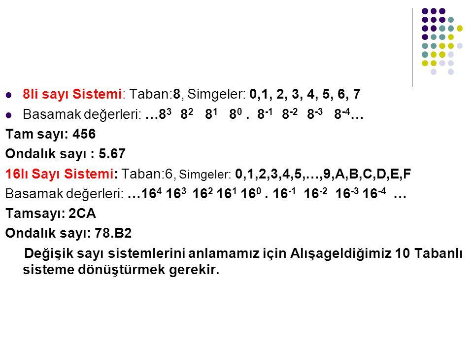 8li sayı Sistemi: Taban:8, Simgeler: 0,1, 2, 3, 4, 5, 6, 7