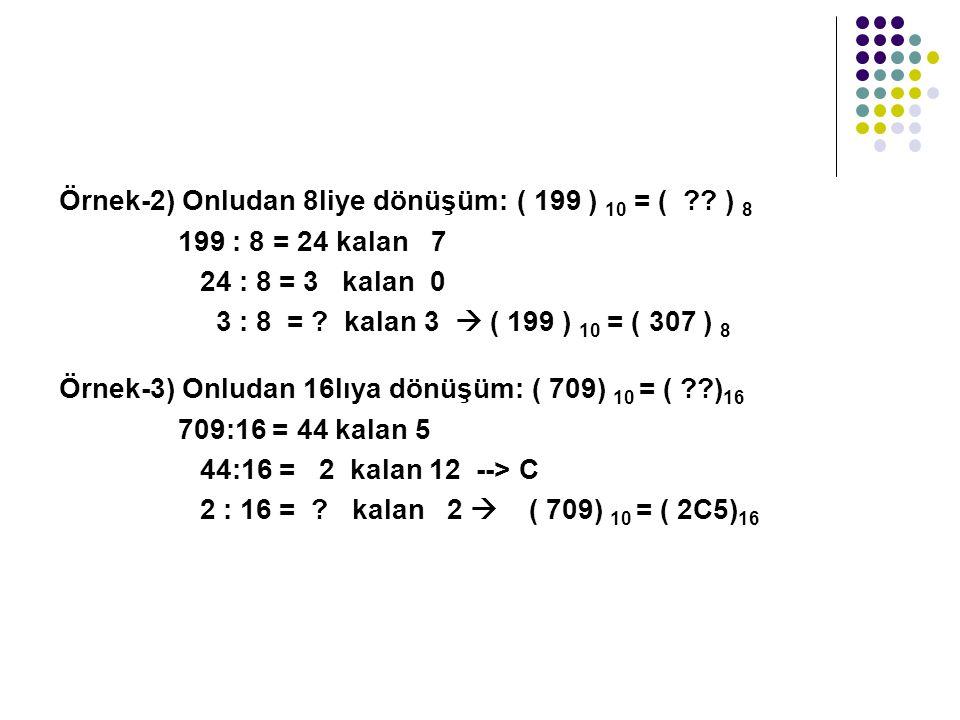 Örnek-2) Onludan 8liye dönüşüm: ( 199 ) 10 = ( ) 8