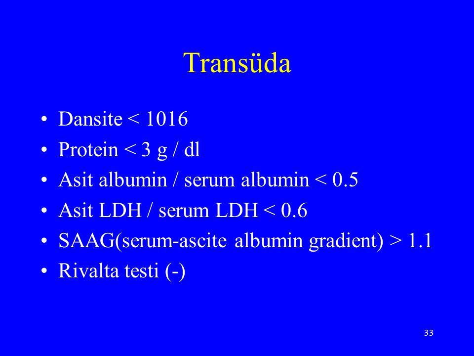 Transüda Dansite < 1016 Protein < 3 g / dl