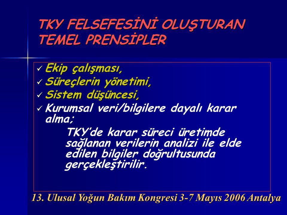 TKY FELSEFESİNİ OLUŞTURAN TEMEL PRENSİPLER