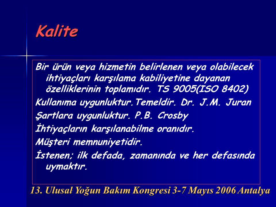 Kalite 13. Ulusal Yoğun Bakım Kongresi 3-7 Mayıs 2006 Antalya