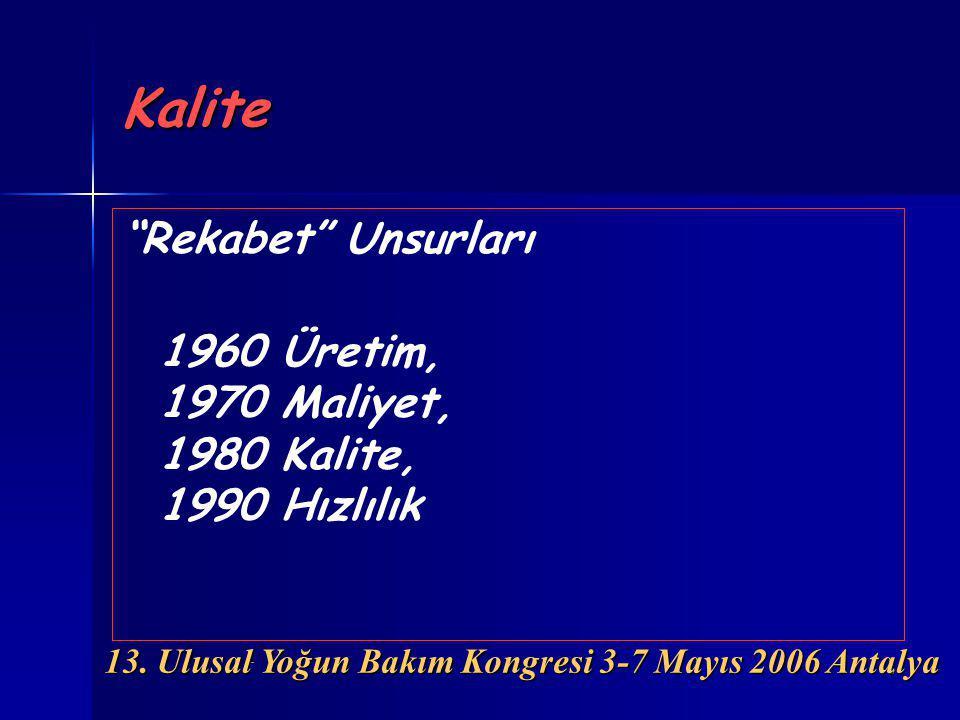 Kalite Rekabet Unsurları 1960 Üretim, 1970 Maliyet, 1980 Kalite,