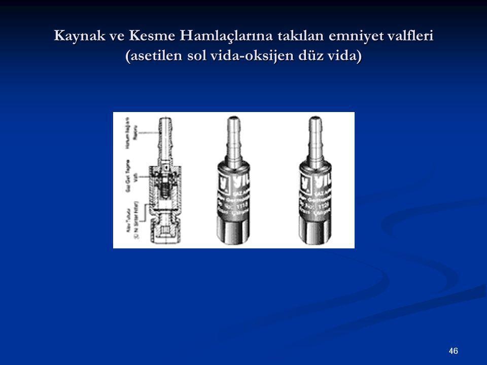 Kaynak ve Kesme Hamlaçlarına takılan emniyet valfleri (asetilen sol vida-oksijen düz vida)