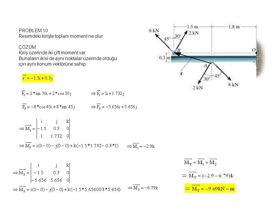 PROBLEM 10 Resimdeki kirişte toplam moment ne olur. ÇÖZÜM.