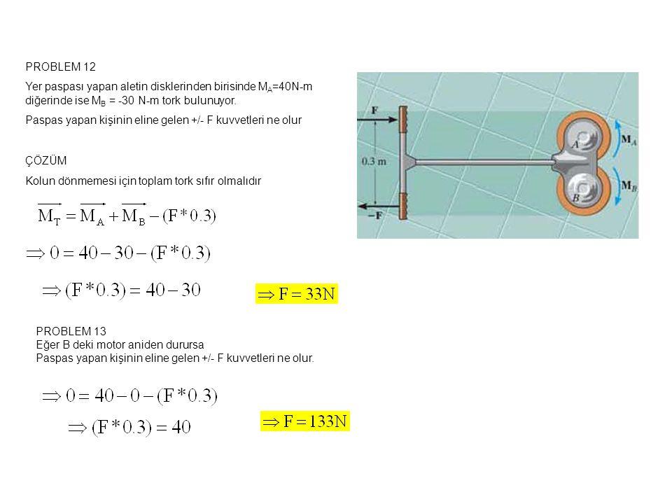 PROBLEM 12 Yer paspası yapan aletin disklerinden birisinde MA=40N-m diğerinde ise MB = -30 N-m tork bulunuyor.