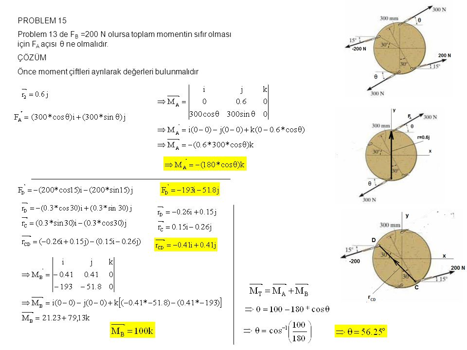 PROBLEM 15 Problem 13 de FB =200 N olursa toplam momentin sıfır olması için FA açısı θ ne olmalıdır.