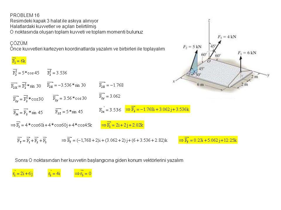 PROBLEM 16 Resimdeki kapak 3 halat ile askıya alınıyor. Halatlardaki kuvvetler ve açıları belirtilmiş.