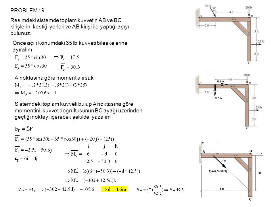 PROBLEM 19 Resimdeki sistemde toplam kuvvetin AB ve BC kirişlerini kestiği yerleri ve AB kirişi ile yaptığı açıyı bulunuz.