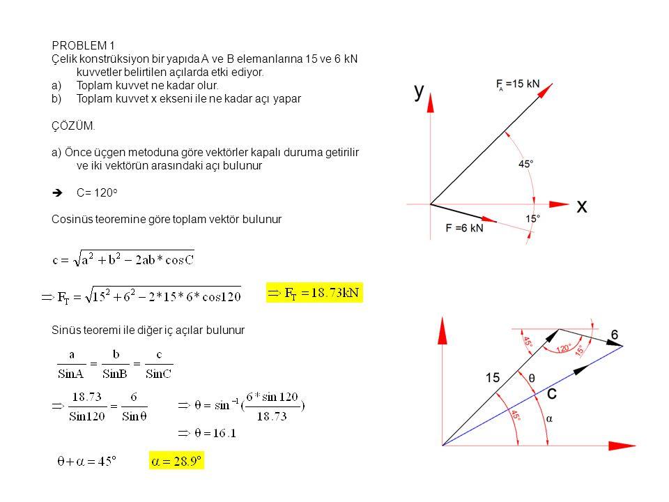 PROBLEM 1 Çelik konstrüksiyon bir yapıda A ve B elemanlarına 15 ve 6 kN kuvvetler belirtilen açılarda etki ediyor.