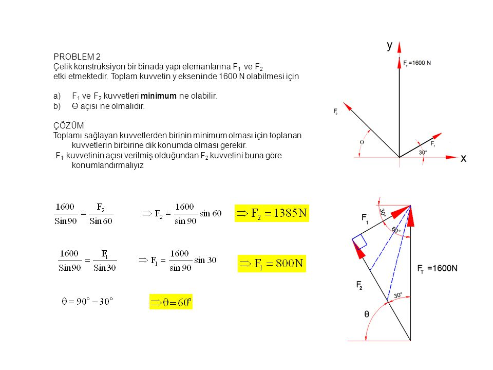 PROBLEM 2 Çelik konstrüksiyon bir binada yapı elemanlarına F1 ve F2. etki etmektedir. Toplam kuvvetin y ekseninde 1600 N olabilmesi için.