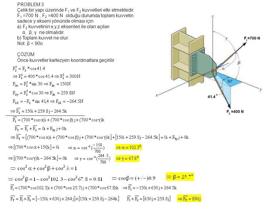 PROBLEM 3 Çelik bir yapı üzerinde F1 ve F2 kuvvetleri etki etmektedir.