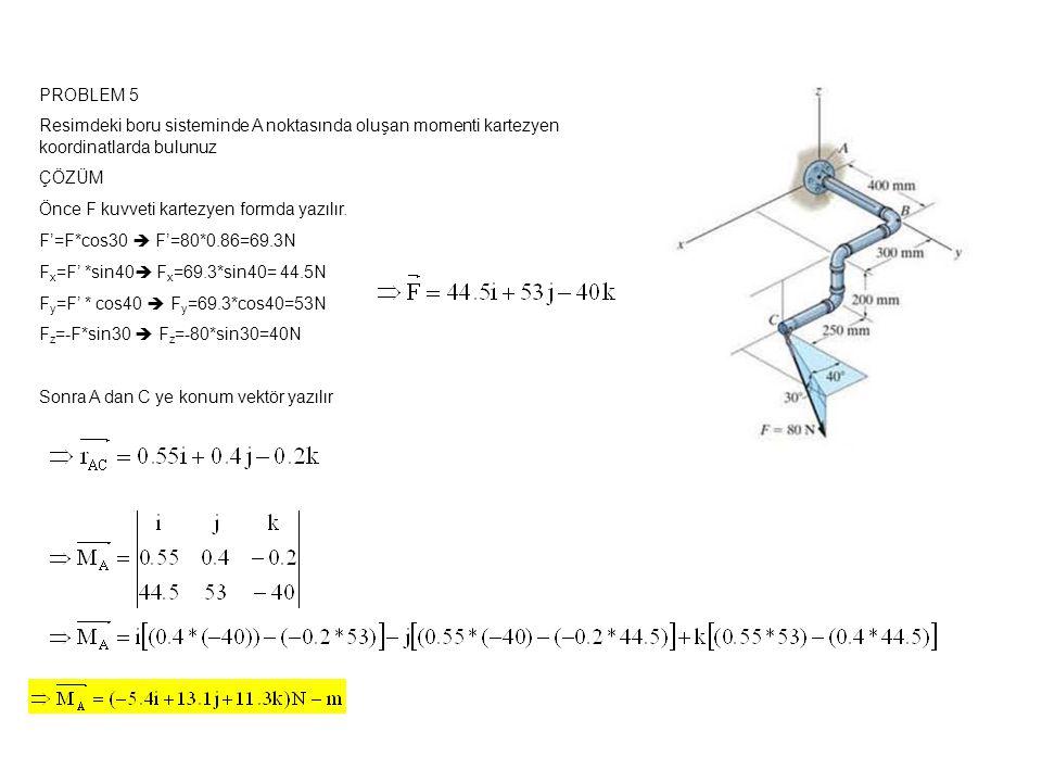 PROBLEM 5 Resimdeki boru sisteminde A noktasında oluşan momenti kartezyen koordinatlarda bulunuz. ÇÖZÜM.