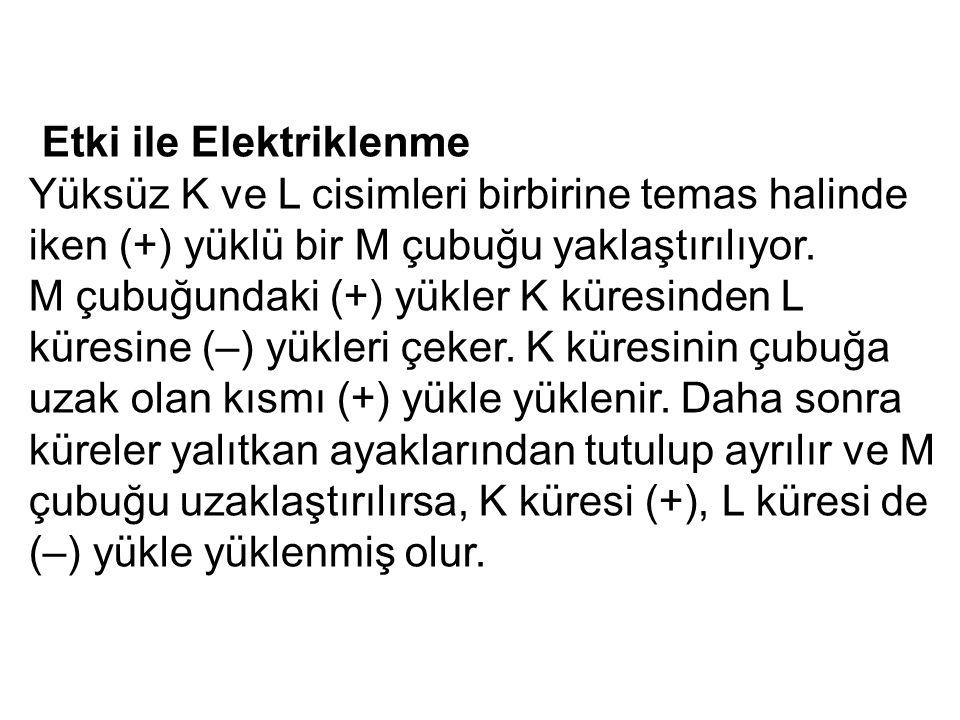 Etki ile Elektriklenme Yüksüz K ve L cisimleri birbirine temas halinde iken (+) yüklü bir M çubuğu yaklaştırılıyor.