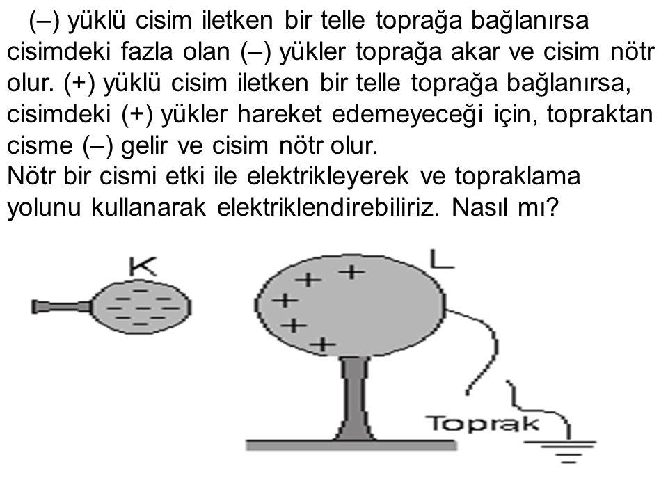 (–) yüklü cisim iletken bir telle toprağa bağlanırsa cisimdeki fazla olan (–) yükler toprağa akar ve cisim nötr olur.