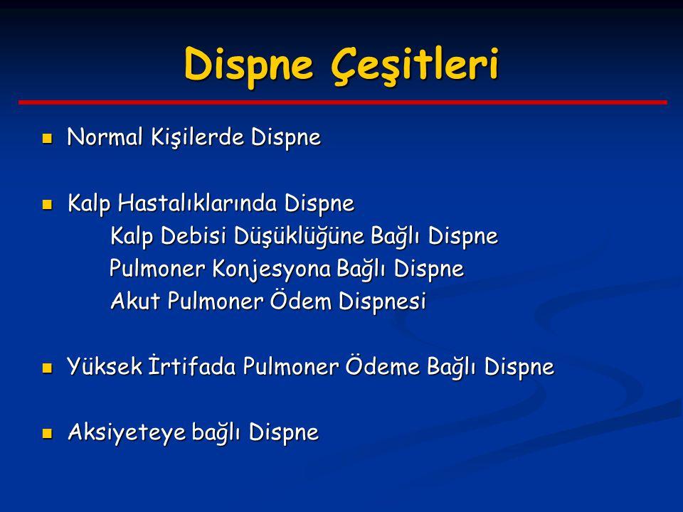 Dispne Çeşitleri Normal Kişilerde Dispne Kalp Hastalıklarında Dispne