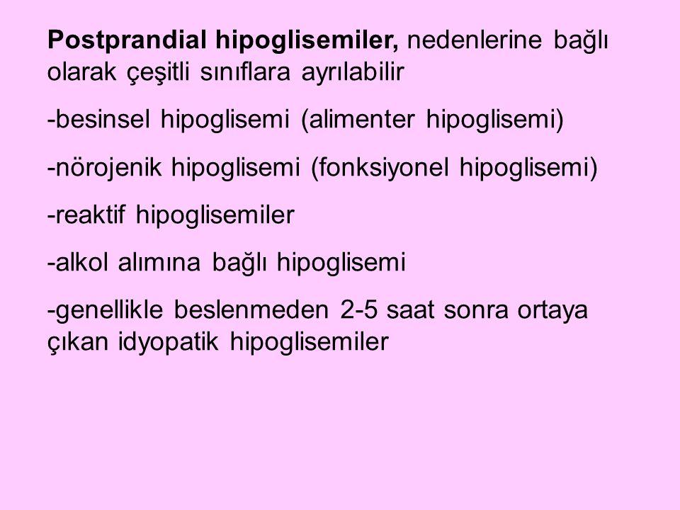 Postprandial hipoglisemiler, nedenlerine bağlı olarak çeşitli sınıflara ayrılabilir