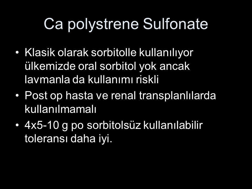 Ca polystrene Sulfonate