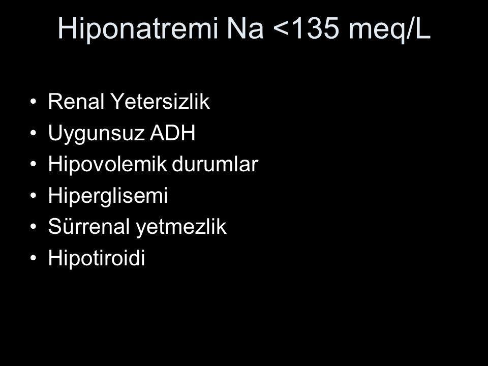 Hiponatremi Na <135 meq/L