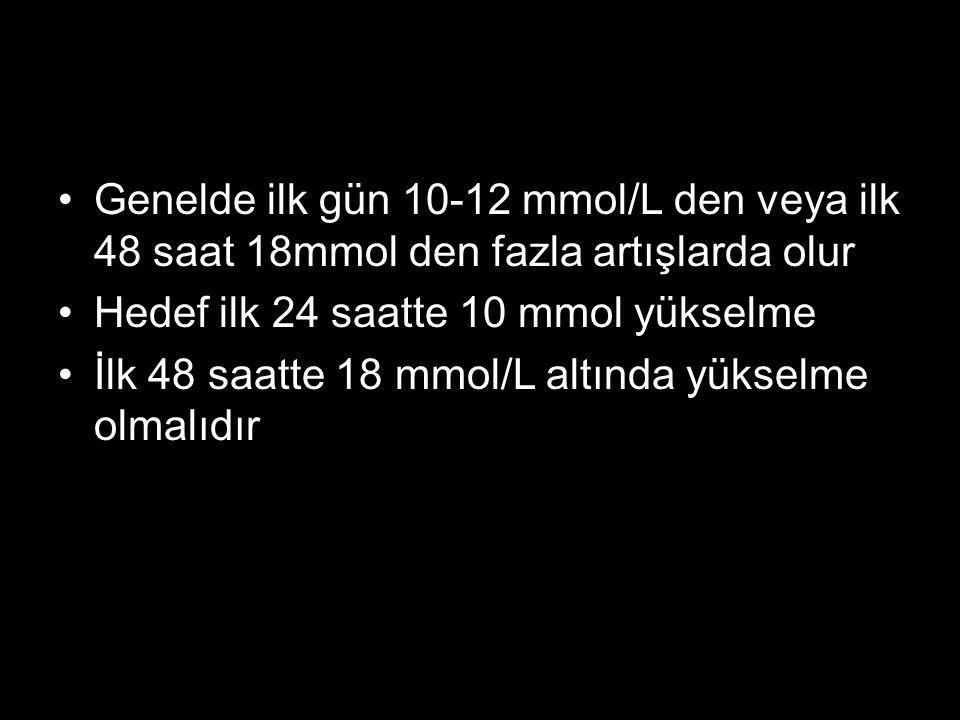 Genelde ilk gün 10-12 mmol/L den veya ilk 48 saat 18mmol den fazla artışlarda olur