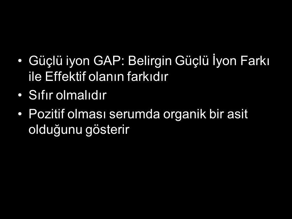 Güçlü iyon GAP: Belirgin Güçlü İyon Farkı ile Effektif olanın farkıdır