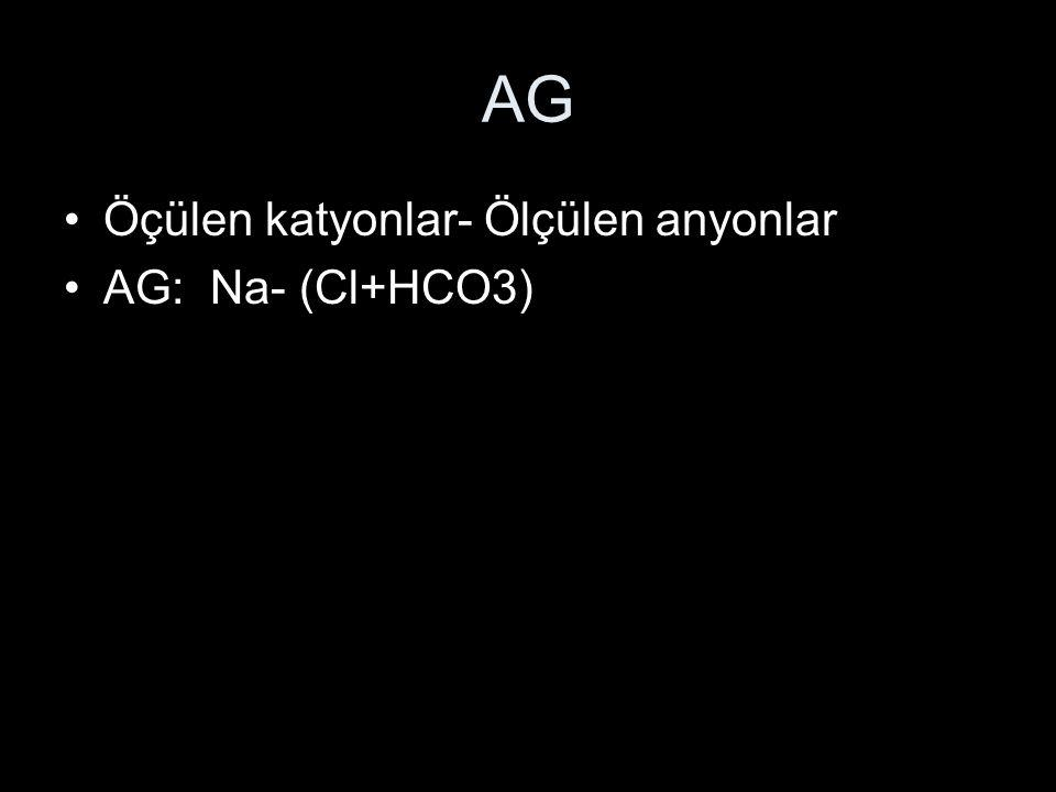 AG Öçülen katyonlar- Ölçülen anyonlar AG: Na- (Cl+HCO3)