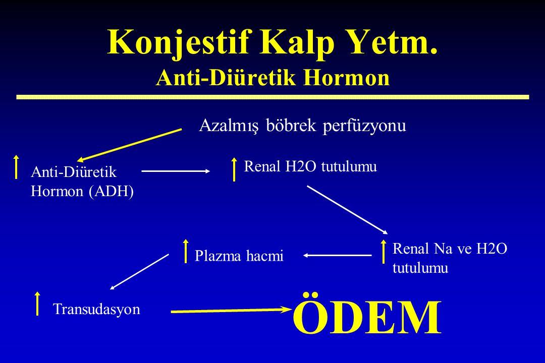 Konjestif Kalp Yetm. Anti-Diüretik Hormon