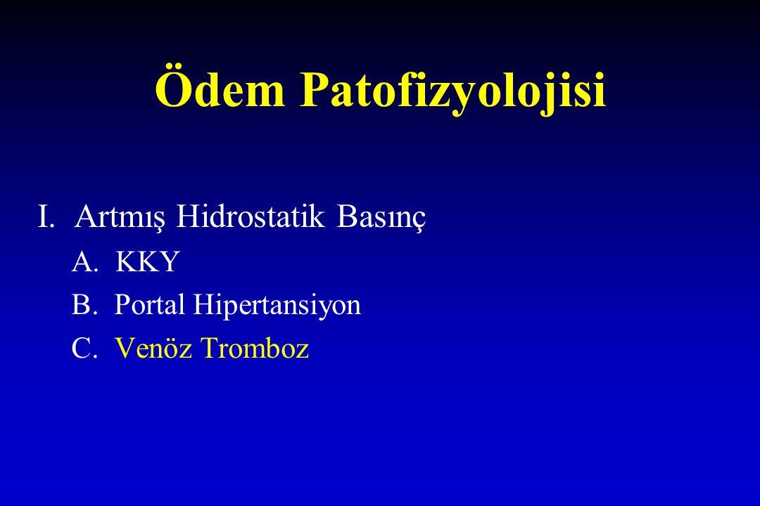 Ödem Patofizyolojisi I. Artmış Hidrostatik Basınç A. KKY