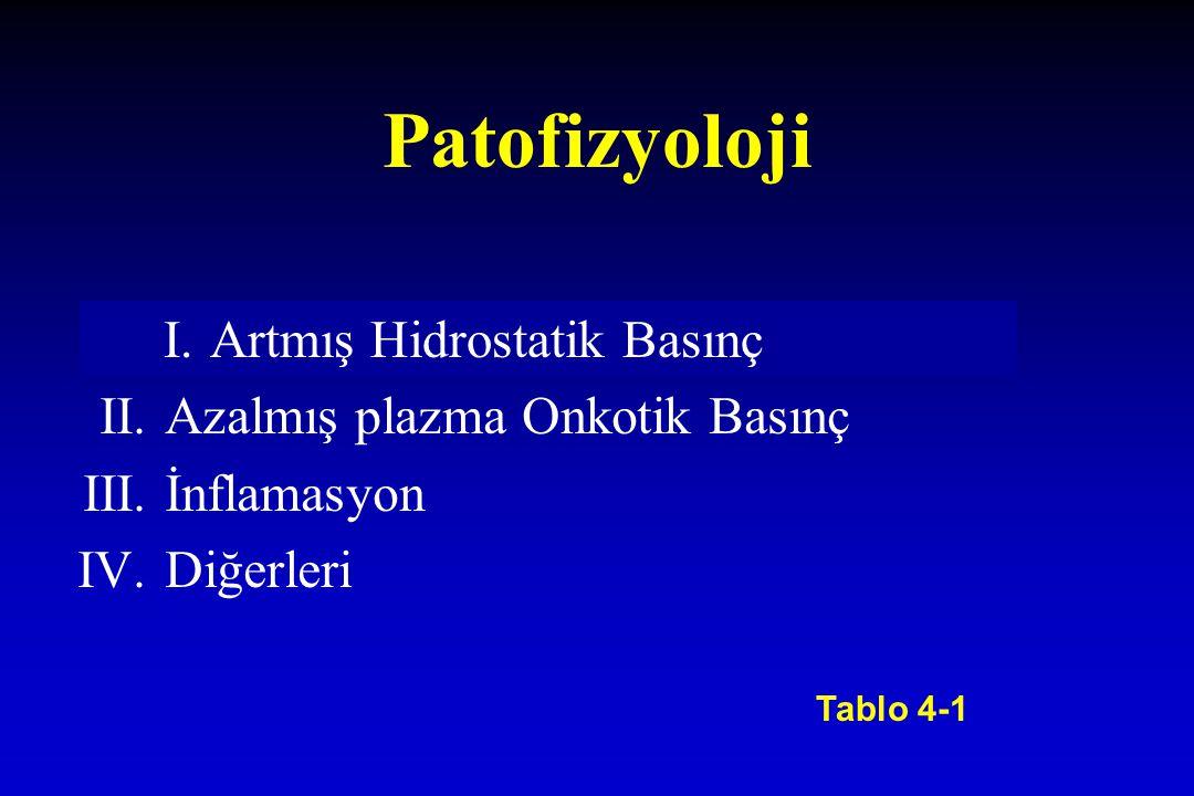 Patofizyoloji I. Artmış Hidrostatik Basınç
