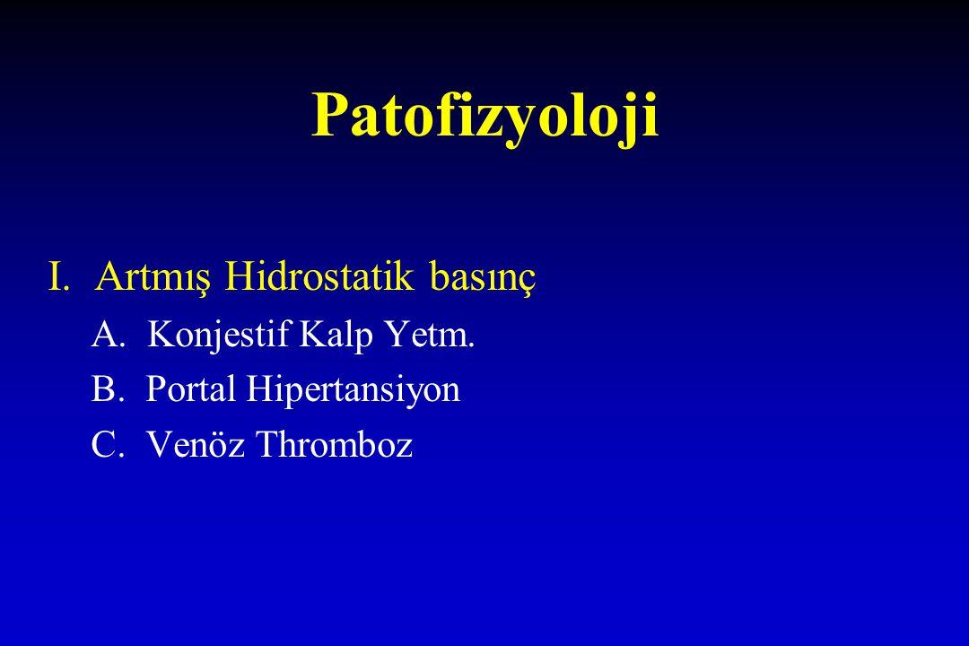 Patofizyoloji I. Artmış Hidrostatik basınç A. Konjestif Kalp Yetm.