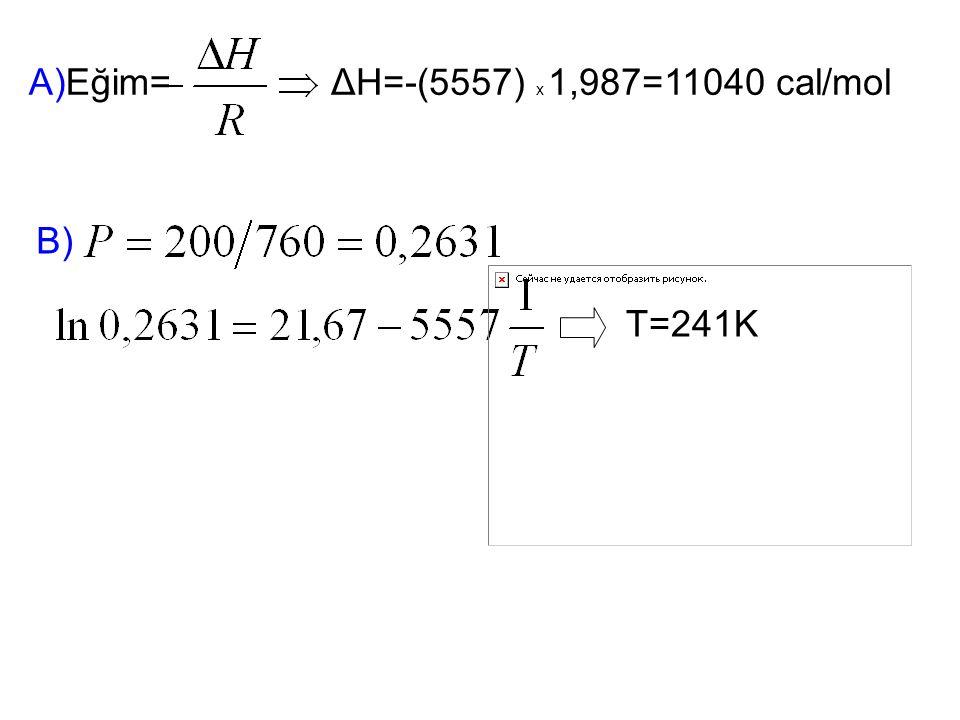 A)Eğim= ΔH=-(5557) x 1,987=11040 cal/mol B) T=241K