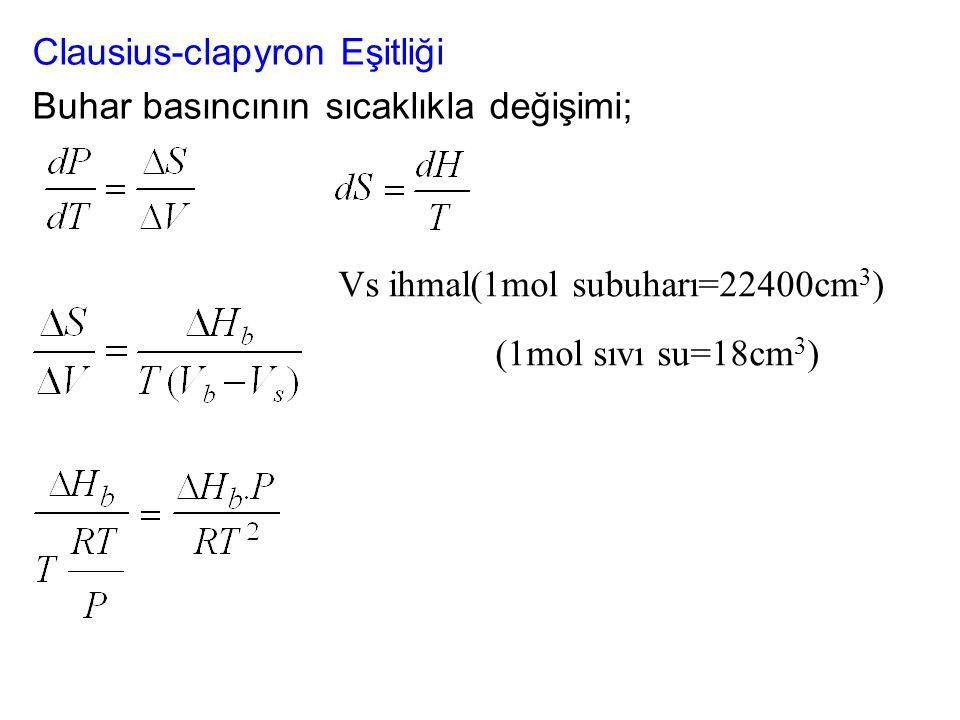 Vs ihmal(1mol subuharı=22400cm3)
