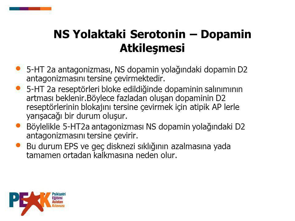 NS Yolaktaki Serotonin – Dopamin Atkileşmesi
