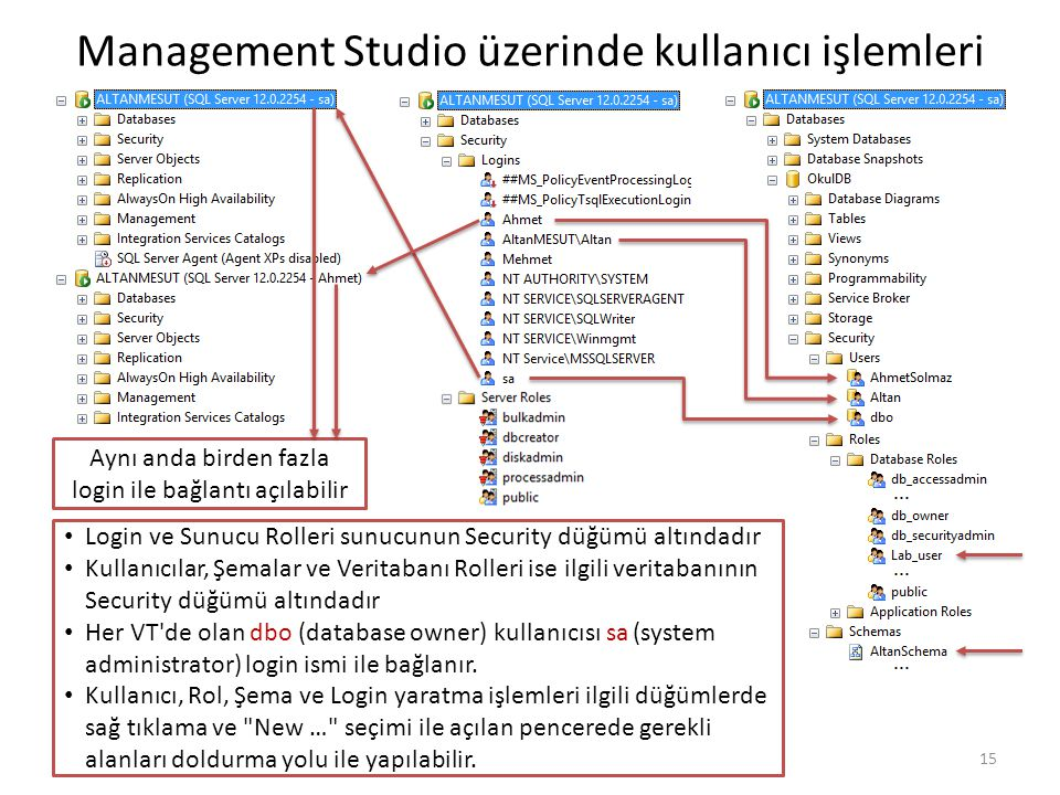 Management Studio üzerinde kullanıcı işlemleri