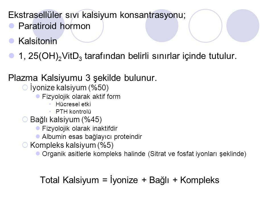Total Kalsiyum = İyonize + Bağlı + Kompleks