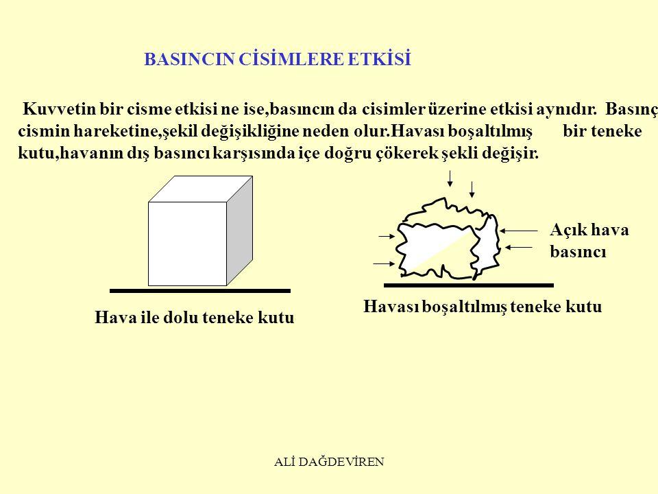 BASINCIN CİSİMLERE ETKİSİ