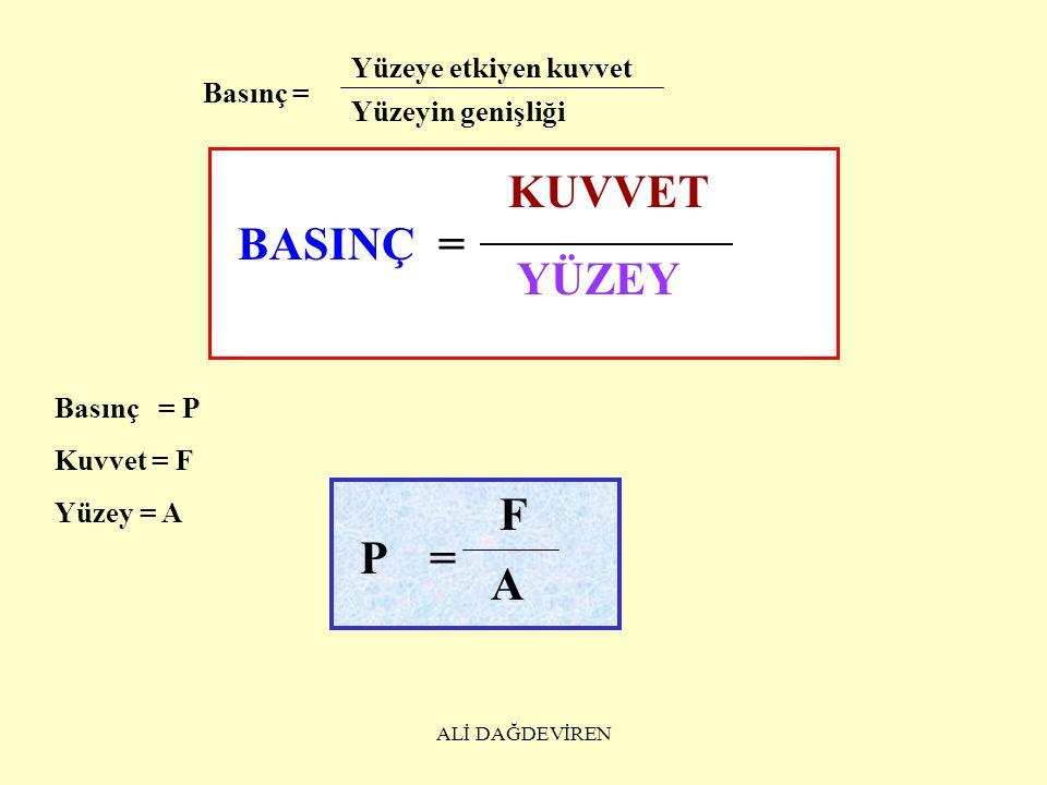 KUVVET BASINÇ = YÜZEY F P = A Yüzeye etkiyen kuvvet Basınç =