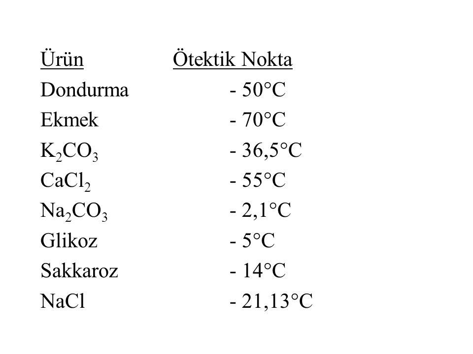 Ürün Ötektik Nokta Dondurma - 50°C. Ekmek - 70°C. K2CO3 - 36,5°C. CaCl2 - 55°C.