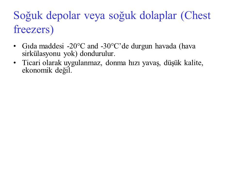 Soğuk depolar veya soğuk dolaplar (Chest freezers)