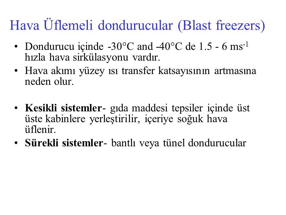 Hava Üflemeli dondurucular (Blast freezers)