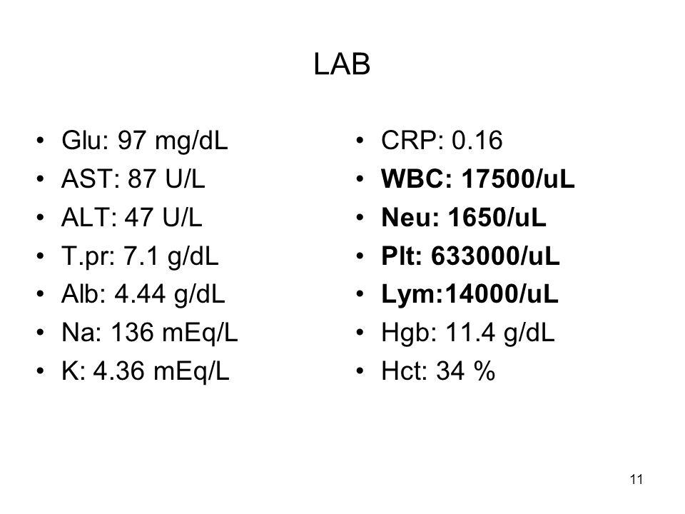 LAB Glu: 97 mg/dL AST: 87 U/L ALT: 47 U/L T.pr: 7.1 g/dL