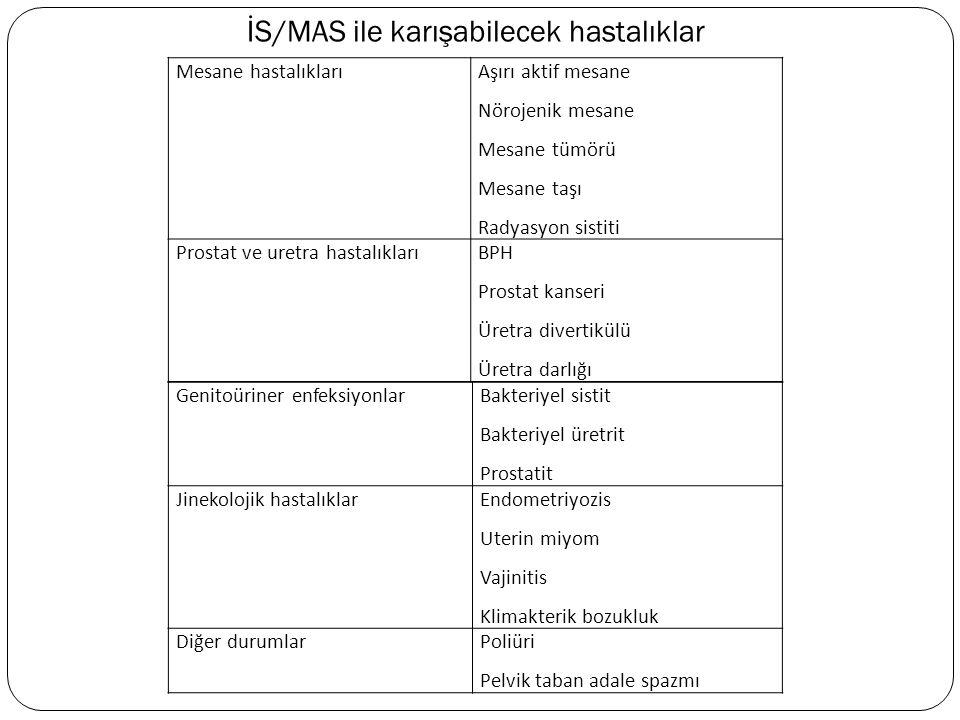 İS/MAS ile karışabilecek hastalıklar