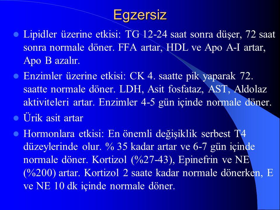 Egzersiz Lipidler üzerine etkisi: TG 12-24 saat sonra düşer, 72 saat sonra normale döner. FFA artar, HDL ve Apo A-I artar, Apo B azalır.