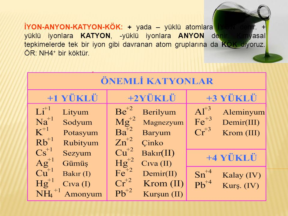 İYON-ANYON-KATYON-KÖK: + yada – yüklü atomlara İYON denir