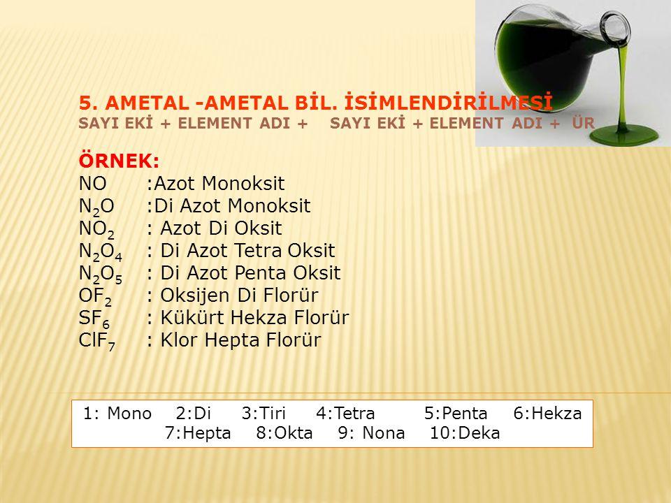 5. AMETAL -AMETAL BİL. İSİMLENDİRİLMESİ