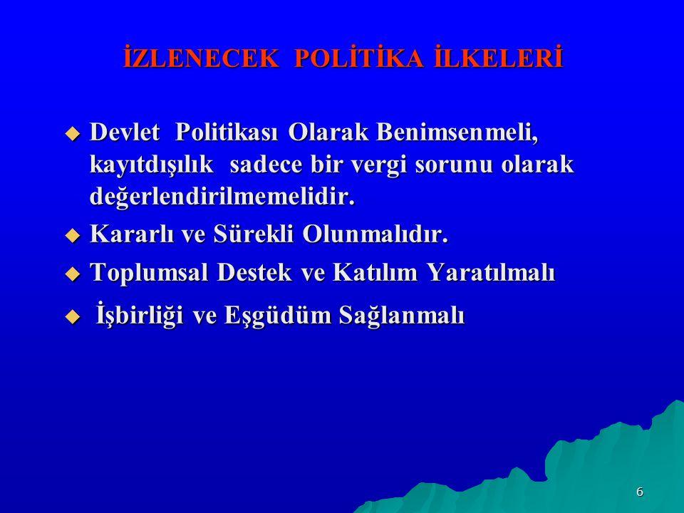 İZLENECEK POLİTİKA İLKELERİ