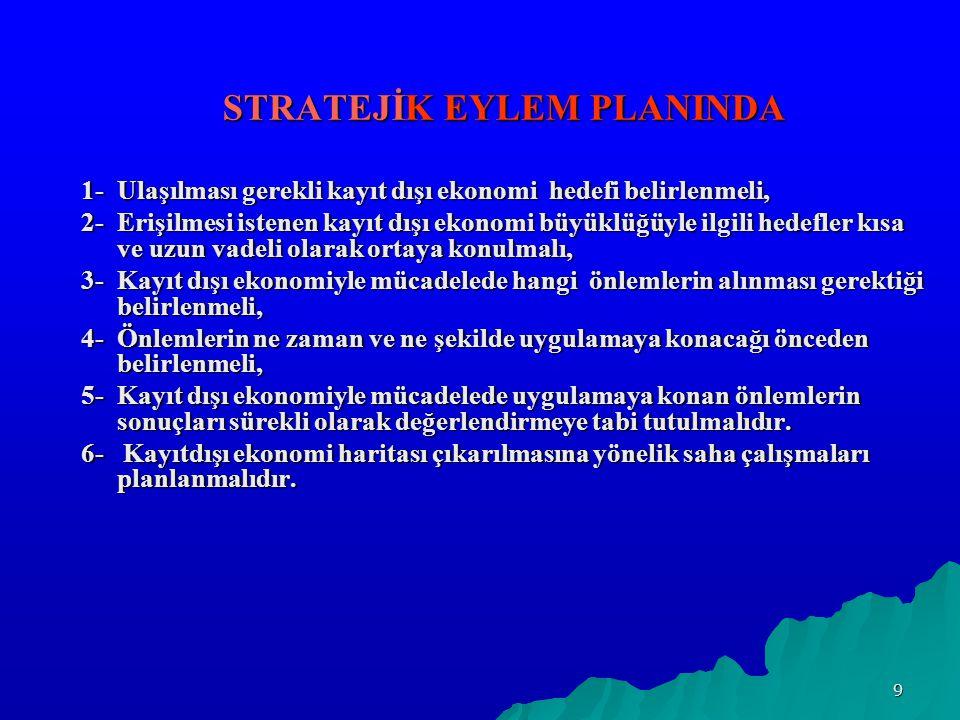 STRATEJİK EYLEM PLANINDA
